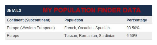 Population Finder